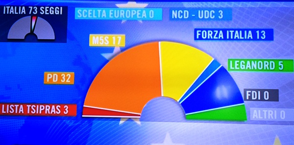 Forza italia elezioni europee 2019 candidating