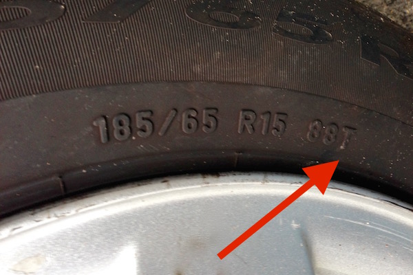 L'indice di velocità sul pneumatico
