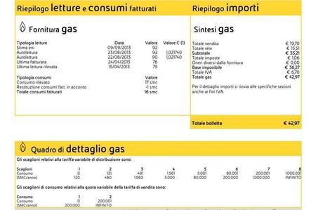 Bollette enel e gas tempi e regole certe in caso di for Enel gas bolletta