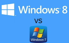 Windows 8.1 insegue Windows 7. Da lontano