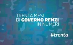 Governo: tornano le slides (30) per illustrare i successi di Renzi. Tutti i dati positivi dell'azione dell'esecutivo