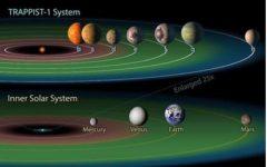 Trappist-1 system: sette pianeti gemelli della terra orbitano a 39 anni luce di distanza. Potrebbero ospitare la vita (foto, video)