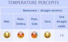 Firenze: arriva il caldo da bollino giallo. Domenica 12 giugno 39 gradi al sole