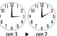 Torna l'ora solare: nella notte tra 28 e 29 ottobre, ore 3,00, lancette indietro di un'ora