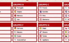 Mondiale di Russia 2018: ecco gli 8 gironi e il calendario delle partite (ma che tristezza senza l'Italia!)