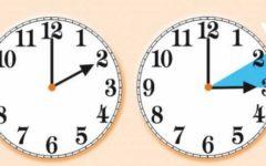 Ora legale: lancette un'ora avanti alle ore 2,00 di domenica 25 marzo